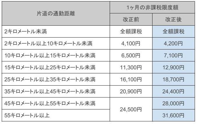2014年岩谷グループ 管理責任者養成講座 (3)