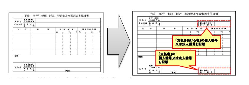 www.cas.go.jp jp seisaku bangoseido pdf koho_h2702.pdf
